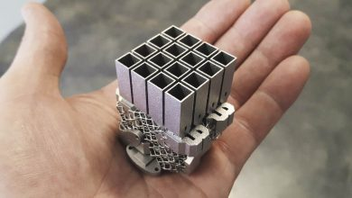 3D Printing Metal Market Rising Trends Technology And Demand 2019 To 2025