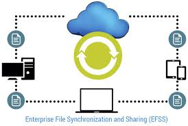 Enterprise File Synchronization and Sharing Market, Enterprise File Synchronization and Sharing Research Report, Global Enterprise File Synchronization and Sharing Industry Analysis, Global Enterprise File Synchronization and Sharing Market Research Report, Global Enterprise File Synchronization and Sharing Research Report