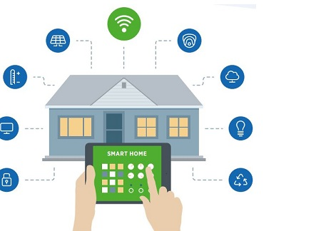 Smart Home Solutions Market Technology Growth and Enhancement 2017-2027