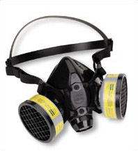 Respiratory Protection Equipments (RPE) Market