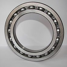 Sleeve Bearing Market
