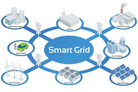 Smart Grid Security Market