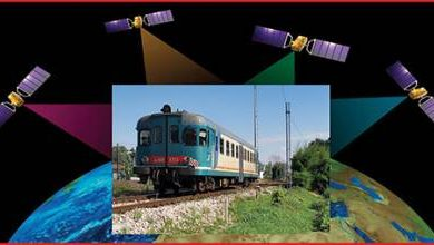 Train Radio System Market
