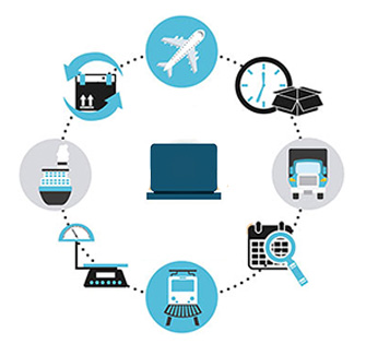 Transportation Management Solution Market 2019 Precise Outlook – SAP