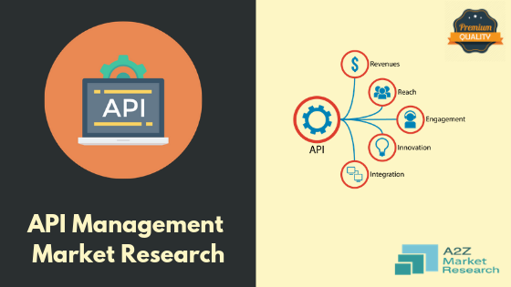 API Management Market projected to grow at +20.79% CAGR: Know about Basic Influencing Factors by Targeting on Top Companies like Oracle Corporation, RedHat, SAP SE, Sensedia, SnapLogic, Software AG, TIBCO Software, , IBM, Dell, HP