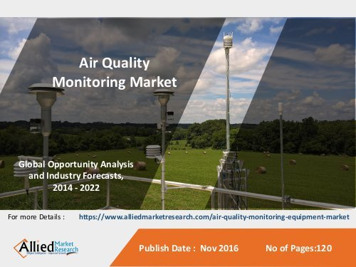 Rising air pollution level across the world driving the growth for Air Quality Monitoring Market by 2022