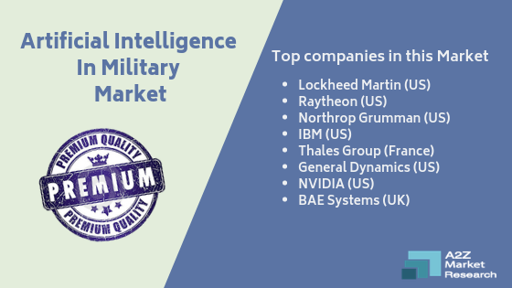 Artificial Intelligence In Military Market projected to grow at +14% CAGR: Know about Basic Influencing Factors by Targeting on Top Companies like Lockheed Martin, Raytheon, Northrop Grumman, IBM, Thales Group
