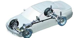 Automotive Chassis System Market Insights, Top Manufacturers and Industry Outlook 2019 to 2025