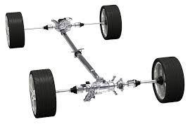 Automotive Driveline Market