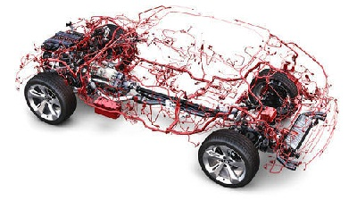 Automotive Wiring Harness Market 2019 by Top Players – Spark