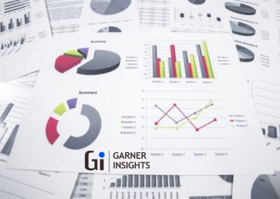 Growth of Innovations in BPO Business Analytics Market by Major Players: Accenture, Cognizant, Genpact, IBM, TCS, HP, Tech Mahindra