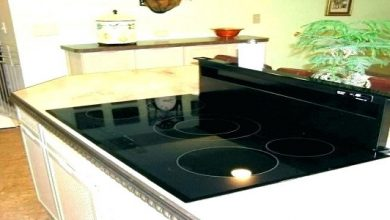 Built-in Induction Cooktop Market