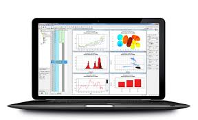 Chemometric Software