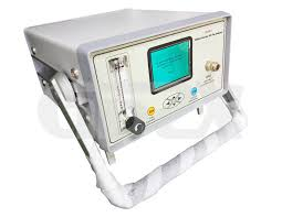 China Gas Analyzer Market