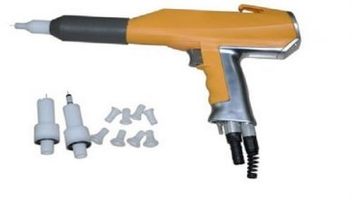 Coating Guns Market