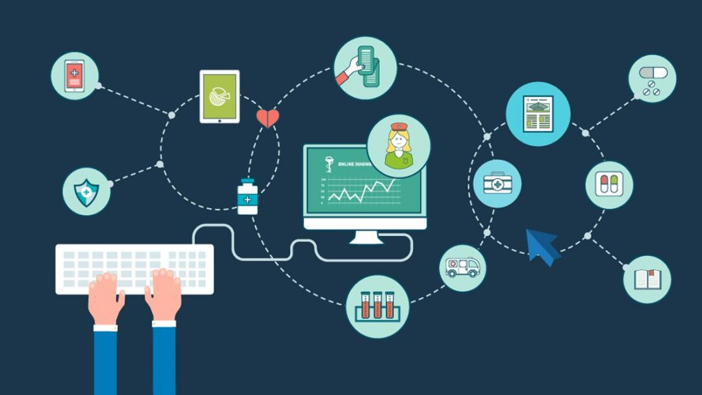 Connected Healthcare Market 2019 Global Developments and Precise Outlook – Accenture, IBM, SAP, GE Healthcare, Oracle, Microsoft, Airstrip Technology