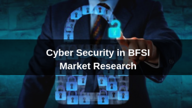 Cyber Security in BFSI, Cyber Security in BFSI market, Cyber Security in BFSI market research, Cyber Security in BFSI market report, Cyber Security in BFSI market analysis, Cyber Security in BFSI market forecast, Cyber Security in BFSI market strategy, Cyber Security in BFSI market growth, Trend Micro, Symantec Corporation, CSC Computer Sciences Limited, BAE Systems, Booz Allen Hamilton, IBM Corporation