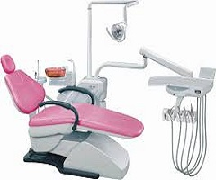 Dental Equipment Market Drivers is Responsible to for Increasing Market Share, Forecast 2024