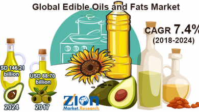 Edible Oils and Fats Market