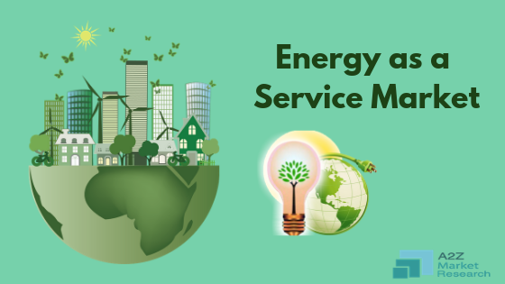 45 54% CAGR growth to be achieved by Energy as a Service