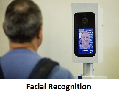 Facial Recognition Market 2019 Emerging Trends by Top Players – Neurotechnology, nViso, NEC Corp, Aware, Herta Security, Ayonix Corp, Techno Brain