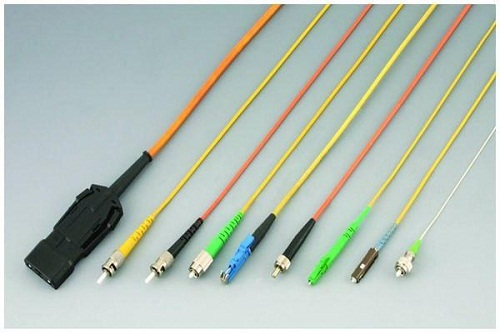 Fiber Optic Connectors Market Report Focuses on the Top Players by 2025; Hitachi Ltd, Molex Incorporated