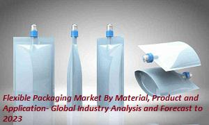 Flexible Packaging Market 2019 Global Research Report and Gross Margin Analysis till 2023 | Mondi, Sonoco
