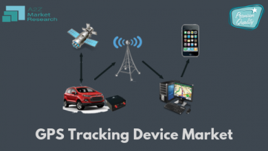 GPS Tracking Device, GPS Tracking Device market, GPS Tracking Device market research, GPS Tracking Device market report, GPS Tracking Device market analysis, GPS Tracking Device market forecast, GPS Tracking Device market strategy, GPS Tracking Device market growth, Atrack Technology, Tomtom International , Calamp Corp, Orbocomm, Sierra Wireless, Laipac Technology, Concox Information Technology , Spy tech, Verizon Wireless , Queclink Wireless Solutions