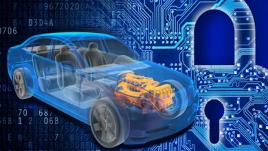 Global Automotive Cyber Security Market (3)