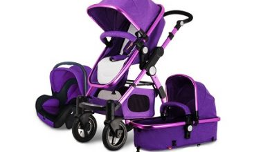 Global Baby Prams Market