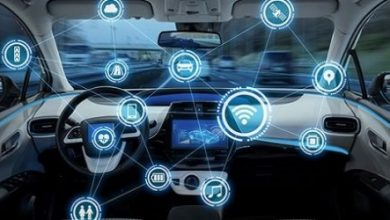 Global Car Telematics Market