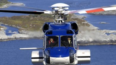 Global Commercial Helicopter Market