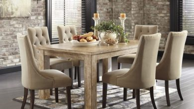 Global Dining Table Market