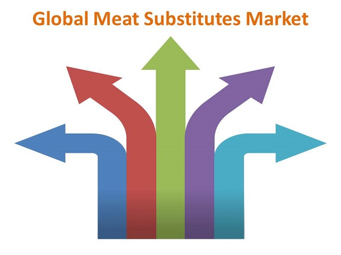 Global Meat Substitutes Market Latest Trends Competitive Business Strategies and Key Vendors are Beyond Meat, Archer Daniels Midland Company, gardein™, Quorn Foods, Kellogg Company, The Monday Campaigns