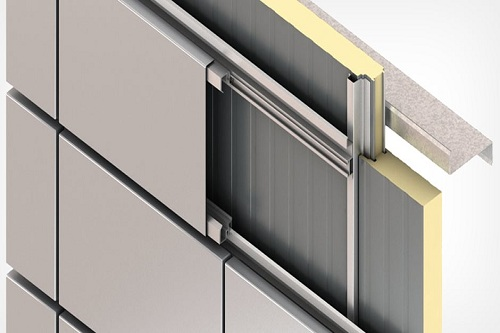 Global Metal Composite Panel Market 2019-2025: Mulk Holdings, 3A Composites, Jyi Shyang