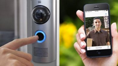 Global Smart Doorbell Market