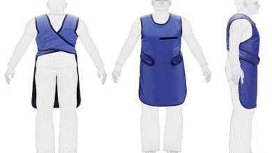 Global X-Ray Protective Apron Market