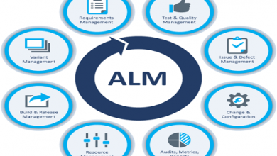 Global and India Application Lifecycle Management (ALM) Software Market