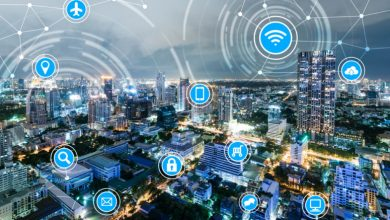 Smart City Market Growth Analysis