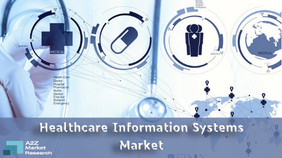 Know about Healthcare Information Systems Market in-depth approaches behind the Success Of Top Players like Agfa Gevaert, GE Healthcare, McKesson, Philips Healthcare, Siemens Healthcare, Carestream Health, Cerner, Dell, InterSystems, Epic Systems, 3M Health, Merge Healthcare, NextGen Healthcare