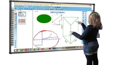 Interactive Whiteboard Software Market