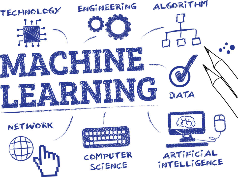 Machine Learning Market Outlook and Opportunities in Grooming Regions : Edition 2019-2025