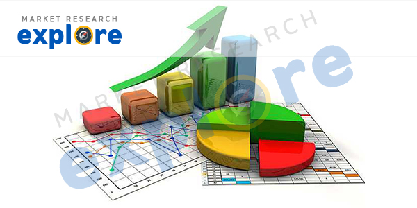 Market Research Explore