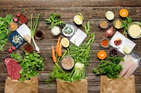 Meal Kit Delivery Services Market 2019-2025 Global industrialized Key Players Riverford, Kochhaus, Hello Fresh, Abel & Cole, Chefmarket, Quitoque, Allerhandebox, Gousto, Marley Spoon, Middagsfrid