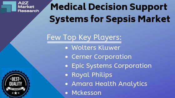 Comprehensive Report on Medical Decision Support Systems for Sepsis Market Growing at CAGR of 19.68% by 2022: Focusing on Top Companies Profiled in this Report includes Wolters Kluwer, Cerner Corporation