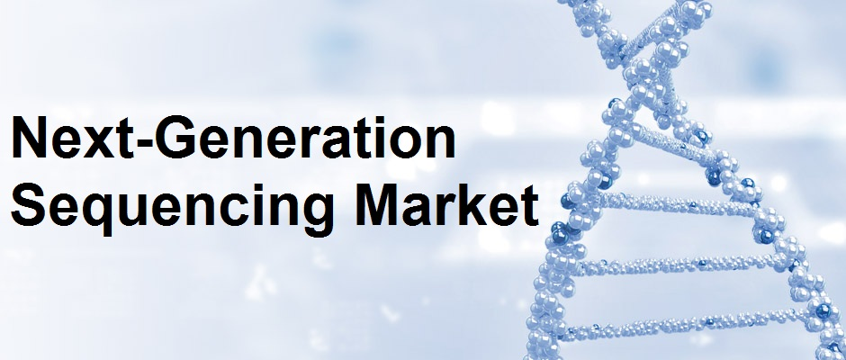 Next-generation Sequencing Market Technological Innovations and Future Outlook 2025