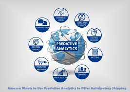 Predictive Analytics Market Future Growth with Technology 2019 to 2025