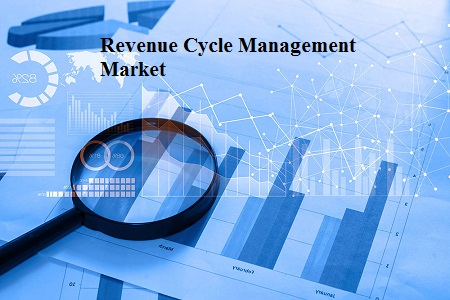 Global Revenue Cycle Management Market 2014-2025: Explore Business Opportunities offers Huge Growth; Allscripts Healthcare Solutions Inc