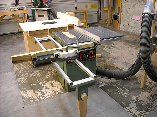 Sliding Table Saw Market Demand, Growth, Opportunities ...