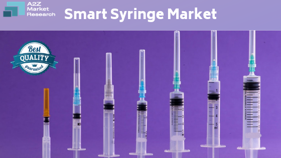 As per New Research, Smart Syringe Market estimated to grow with a CAGR of +10% in near Future by Top Companies like Becton, Dickinson and Company, Cardinal Health, Terumo Medical, B. Braun Melsungen, Baxter International, Smiths Group, Unilife